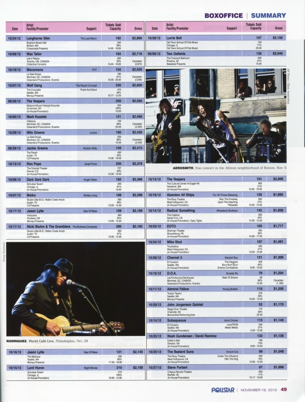 Pollstar Magazine, photo of Rodriguez taken at World Cafe Live in Philadelphia PA on Oct 28, 2012. photo: Doug Seymour
